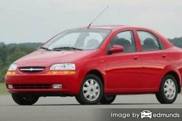 Discount Chevy Aveo insurance