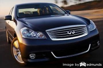 Insurance quote for Infiniti M35 in Plano